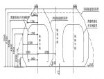 高速铁路隧道工程(PDF版讲义共124页)
