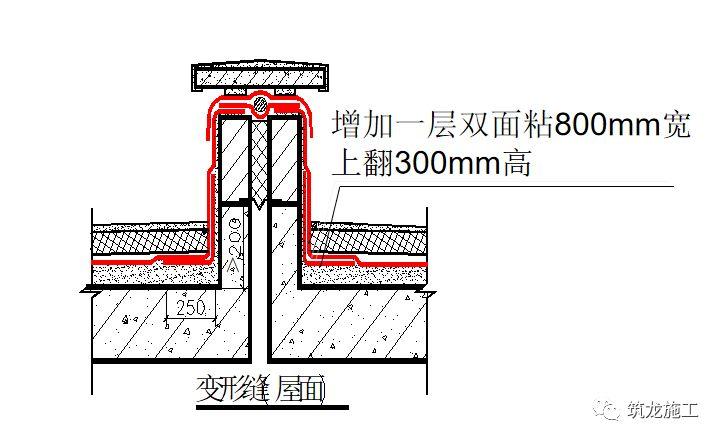 地下防水施工工艺详解,细部节点做法很棒!_12
