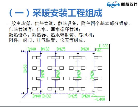 安装算量培训讲义_5