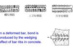 粘结、锚固及钢筋布置课件PPT(152页)
