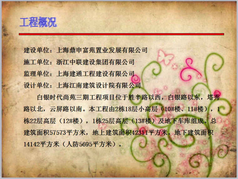 白银时代尚苑三期项目工程创上海市文明工地项目汇报