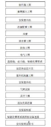 云南中烟技术中心实验室暖通空调施工组织设计