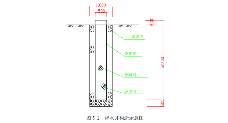 地下停车场施工组织设计(共169页,图文)
