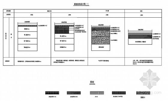 [北京]高速公路改造维修施工图(96页)