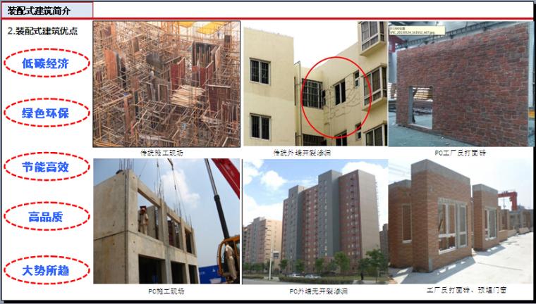 装配式建筑设计与研究讲义(201页,图文丰富)_1