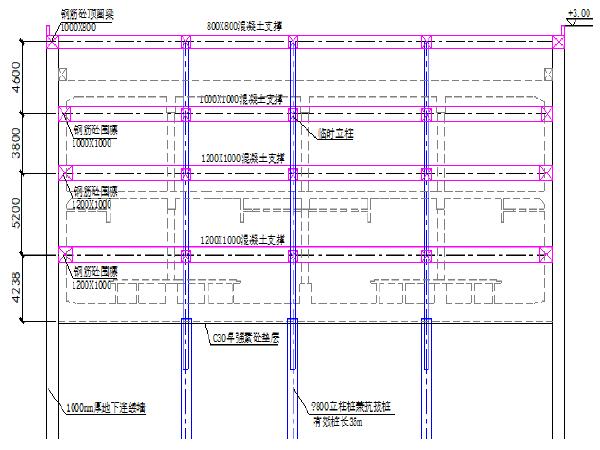 [苏州]地铁车站深基施工方案(附多张施工图共150页)