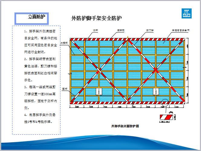 悬挑外脚手架标准化做法(42页PPT,图文讲义)