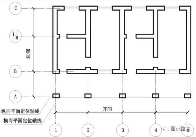 CAD施工图中常用符号及图例,值得收藏!