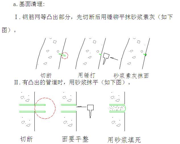 [甘肃]公路隧道工程实施性施工组织设计(388页,图文丰富)_8