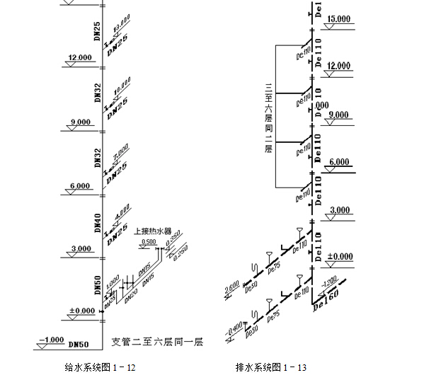 零基础安装造价入门知识讲解(附案例)_6
