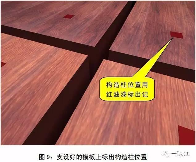 中建八局施工质量标准化图册(土建、安装、样板),超级实用!_9