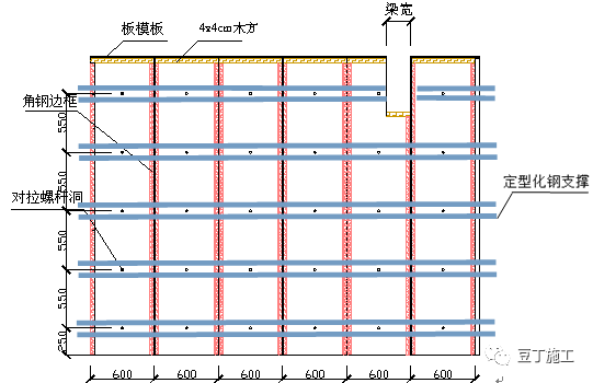 万科项目,一种新型的剪力墙支模体系_2