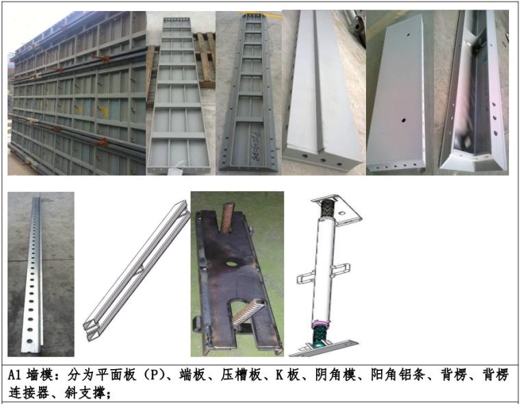 建筑工程铝模板工程标准做法(20页,图文结合)