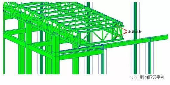 大型钢结构-----滑移安装施工技术