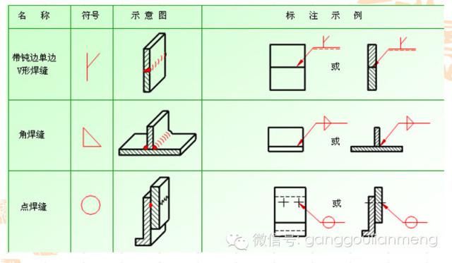 钢结构施工图的识读_12