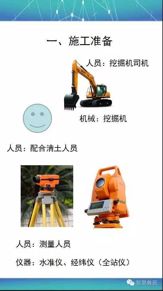 土方开挖分项工程技术交底