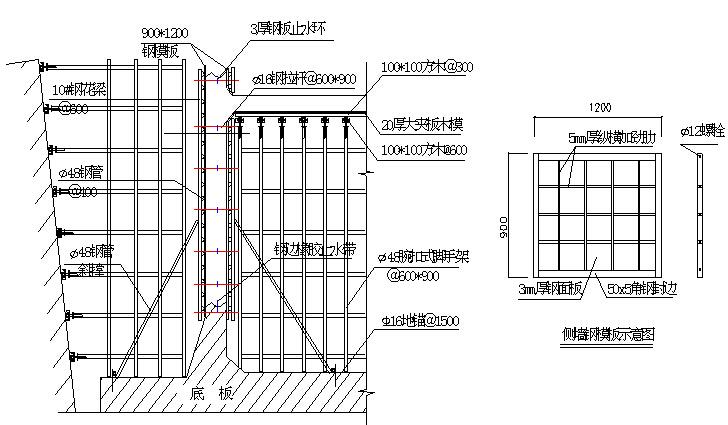 市政工程施工管理及安全监理工作手册(460页,图文丰富)_2