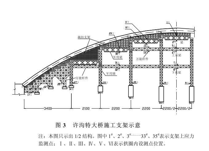 铁路(70+125+70)m悬灌连续梁钻孔桩基础施工专项方案(52页)