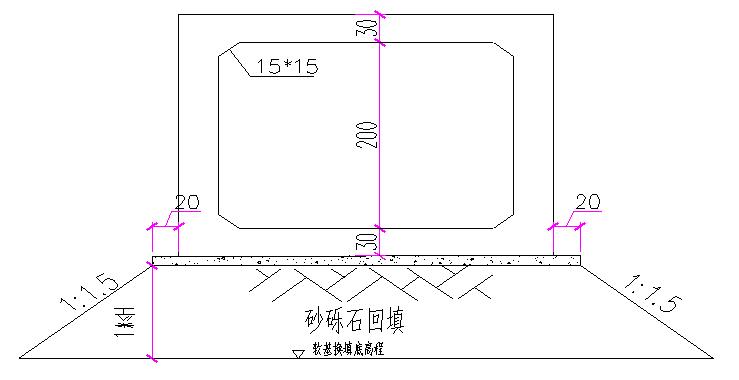 道路综合管廊施工方案(图文并茂)_3
