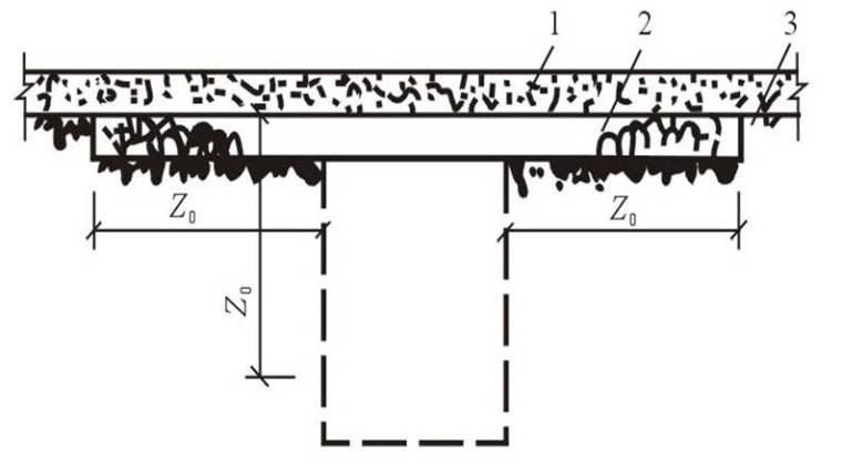 土方填筑压实、基坑排水降水、冬雨季施工培训讲义(ppt版)