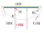 桥梁扩大基础施工(讲义总结共26页)