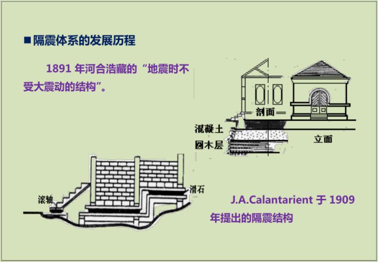 减震与隔震原理_4