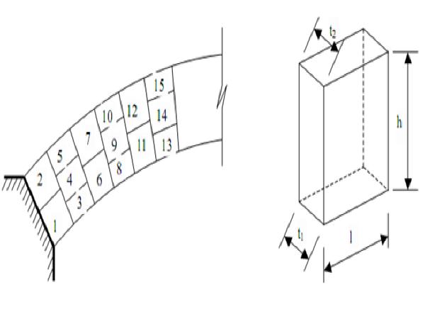 [河南]平板桥/拱桥施工组织设计