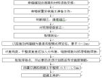 【杭州】桥梁伸缩缝施工技术交底
