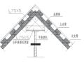 大坡度斜屋面混凝土浇筑施工工法