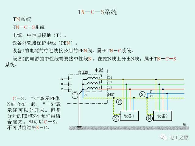低压配电系统的供电电制和剩余电流动作保护_22