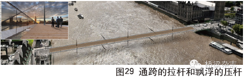 两百年来桥梁结构的组合与演变_30