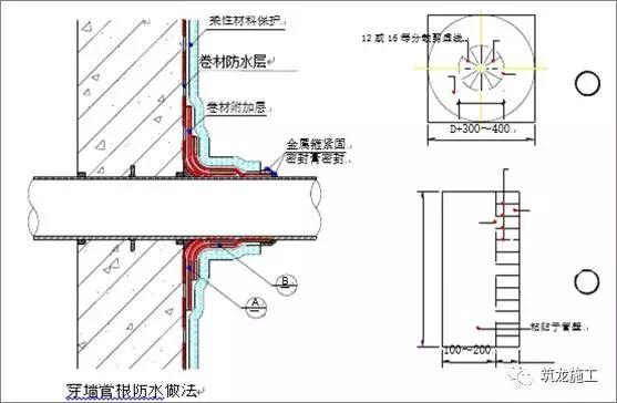 想做好地下室和屋面防水,弄懂这30张图就够了!_14