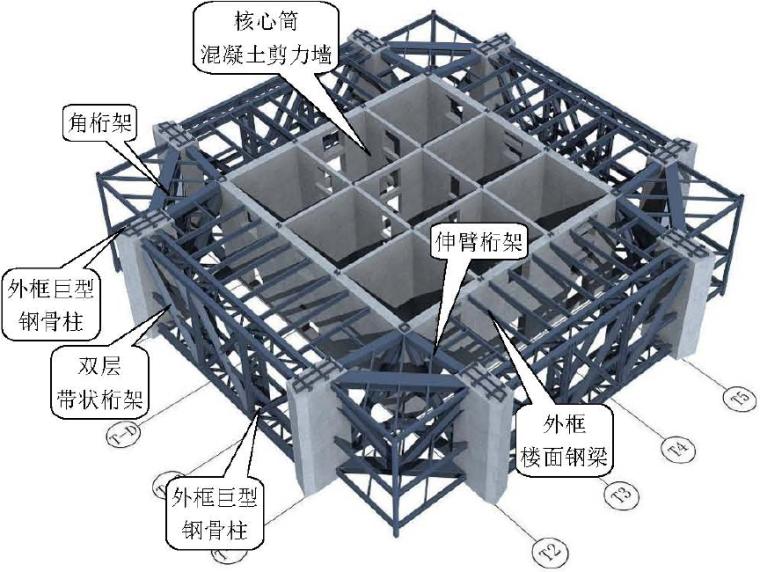 660米城市综合体建筑施工组织总设计(200余页)