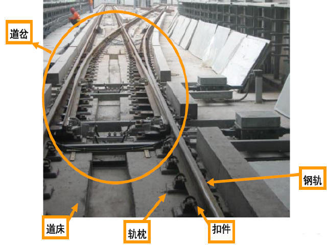 地铁公司施工负责人培训课件896页(安全,行车组织,检修管理)