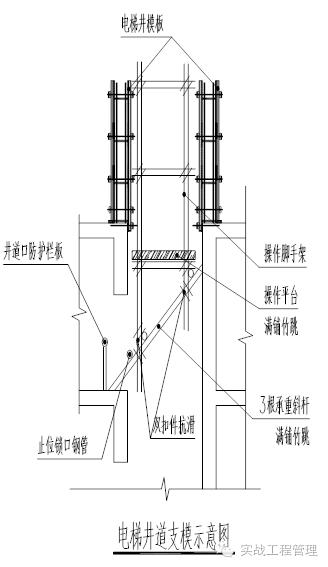 电梯井支模板技巧_2