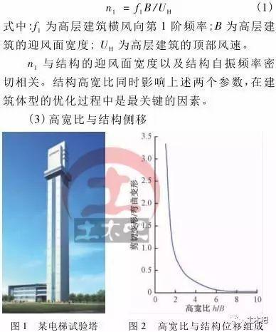 [建筑结构]如何设计超高层才最经济?