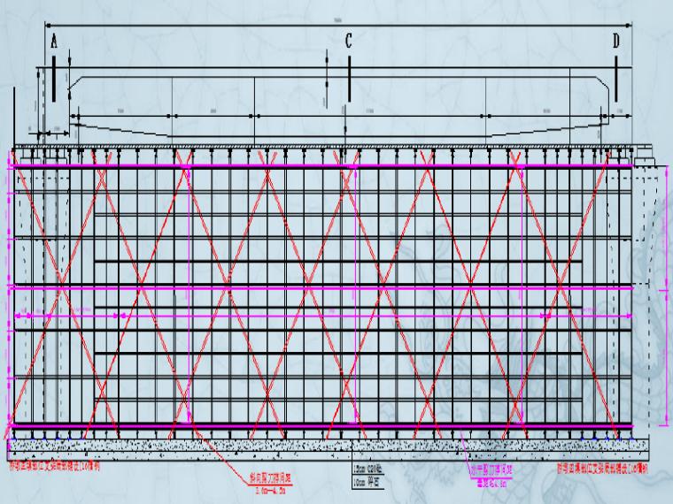 城市快速通道工程BT项目箱梁模板支架施工方案评审资料
