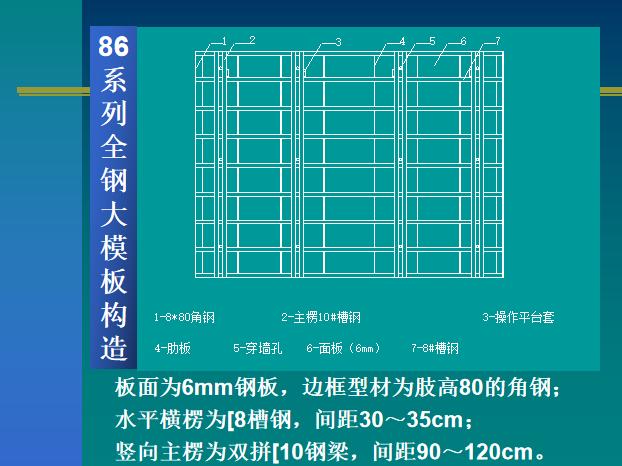 清水墙全钢大模板施工工法(ppt)_2