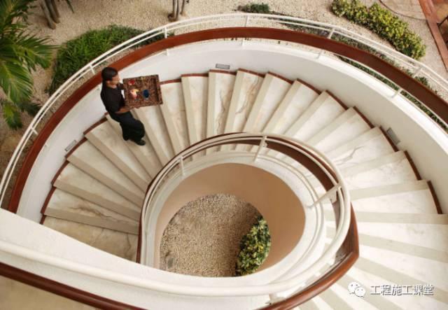 旋转楼梯木工支模方法(干货)