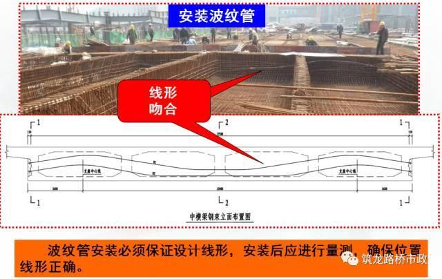 桥梁工程现浇箱梁施工经典解析,值得收藏!_64