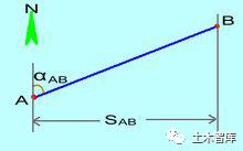 全站仪使用方法及坐标计算讲解_2