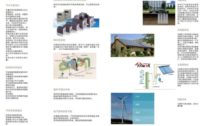 【山东】某环球金融中心规划建筑方案设计文本_6