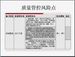 广场项目质量安全、进度管控风险点梳理及管控措施(107页)