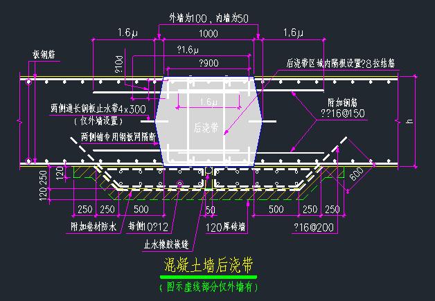 楼板、梁、墙、基础后浇带做法详图_1