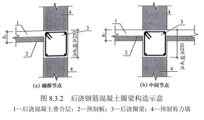 装配式混凝土结构建筑工程施工图设计文件技术审查要点2016_4