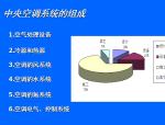 格力中央空调(水机)设计技术
