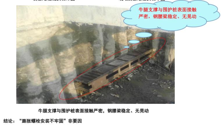 QC小组成果文件(中铁,钢支撑安装)_8