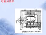 【全国】铝合金挤压模具技术(共100页)