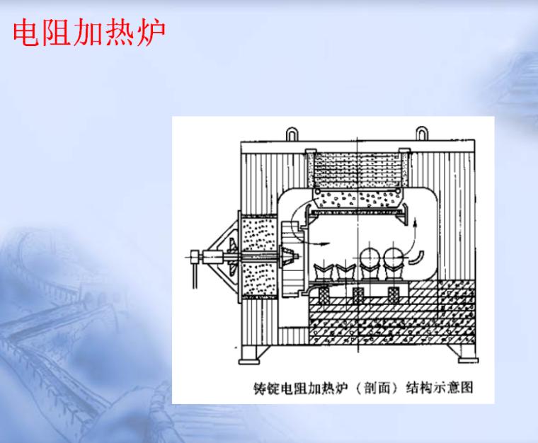 [全国]铝合金挤压模具技术(共100页)
