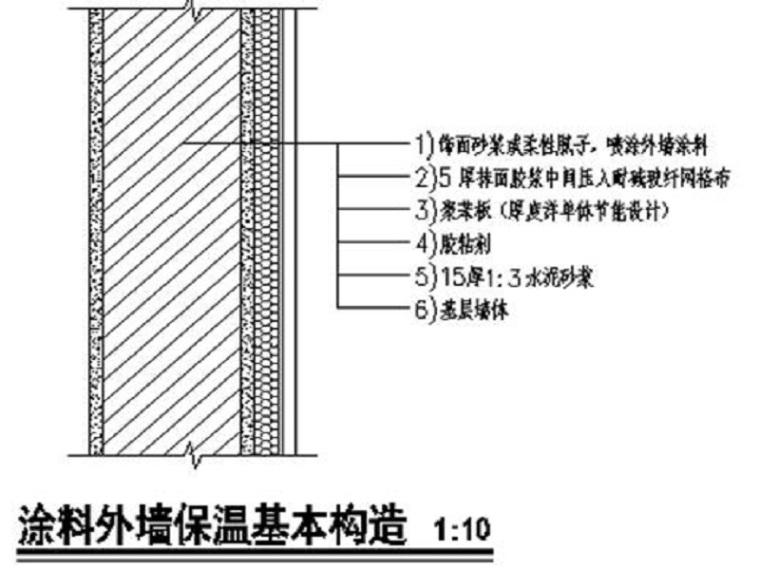 住宅楼工程施工组织设计Word版(共74页)